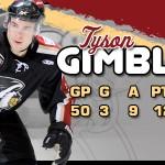 2012-04-10 - T Gimblett